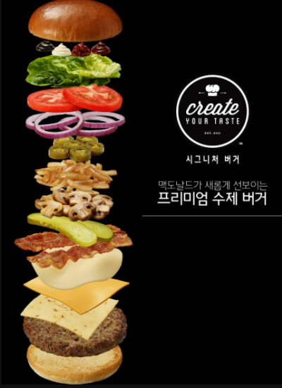 From Crisis to Solution : McDonalds's Signature Burger
