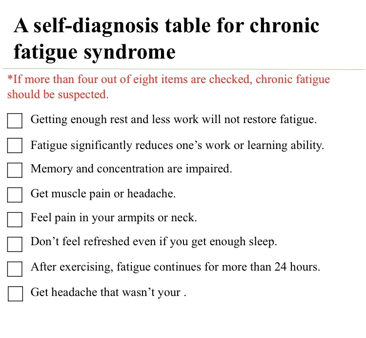 Might you have chronic fatigue too?
